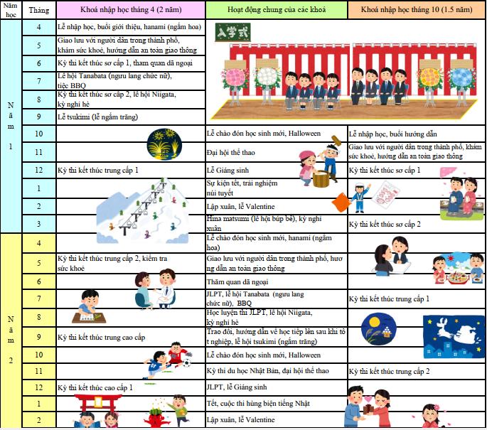 Lịch học tại trường Nhật Ngữ Quốc Tế IJC-lich-hoc-tai-truong-nhat-ngu-ijc-5